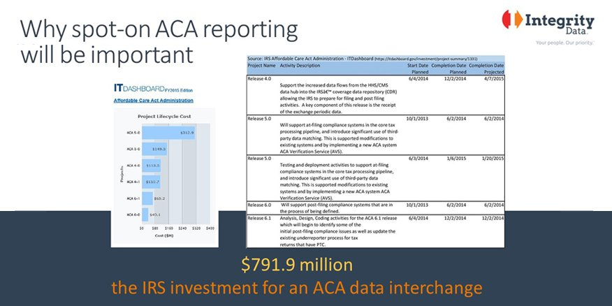 Twitter-Why spot-on ACA reporting will be important