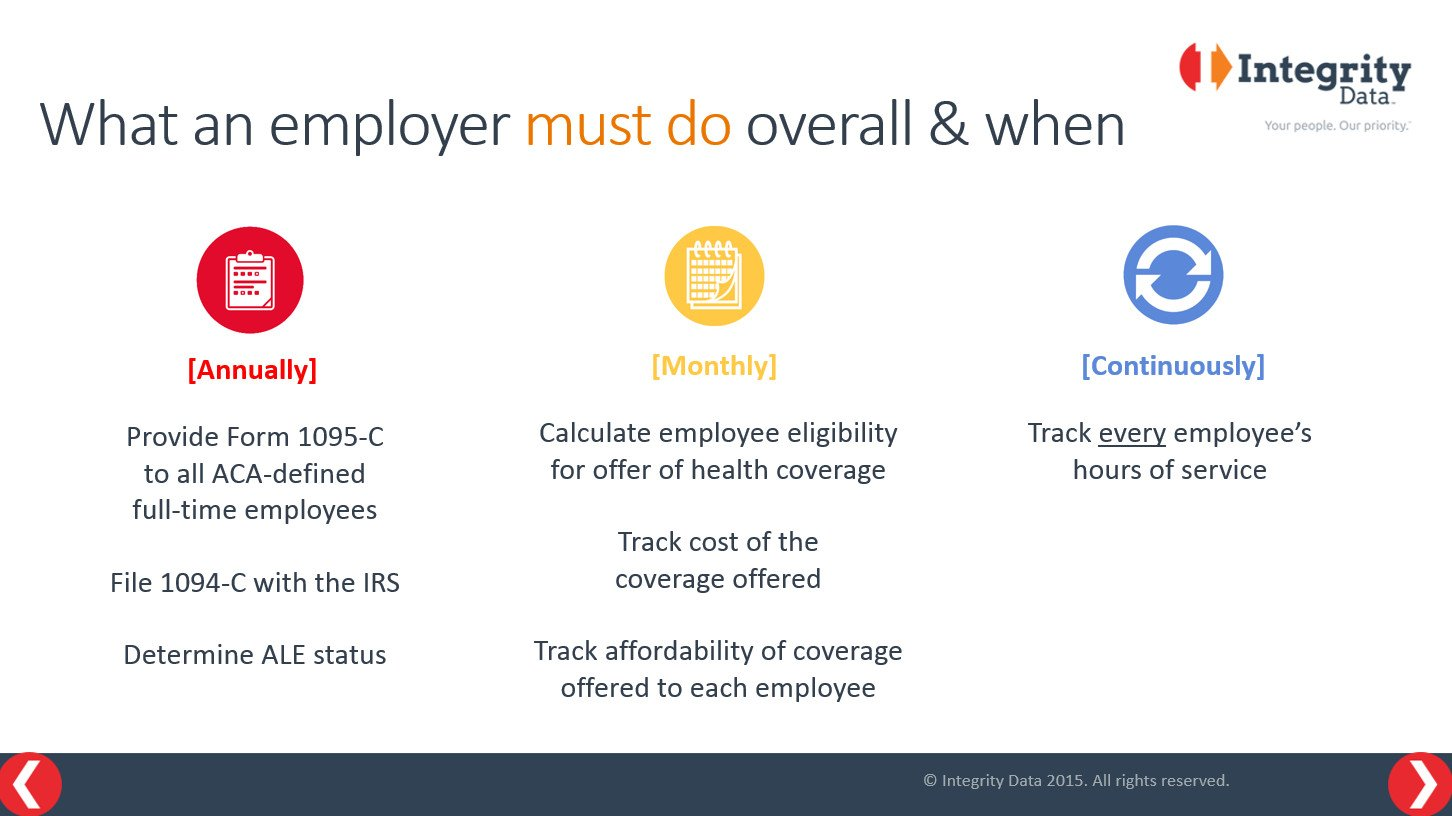 What an employer must do and when with ACA reporting