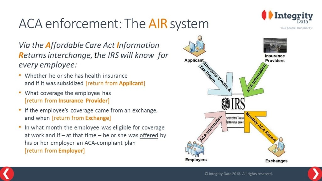 Integrity Data_AIR system for ACA enforcement