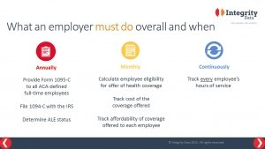 Employer reporting responsibilities_Integrity Data ACA Compliance Solution