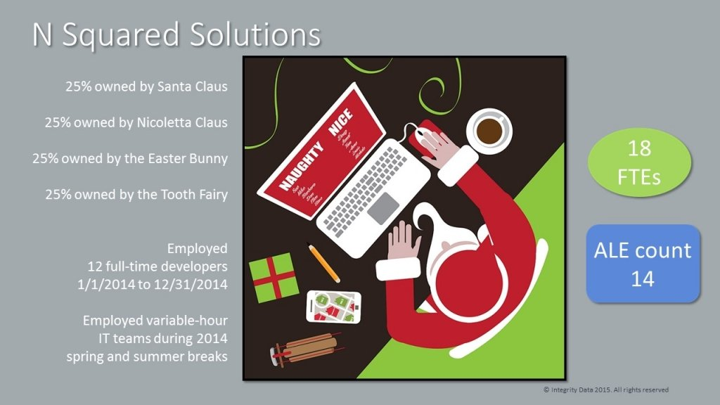 ACA for Santa example_owner exclusion