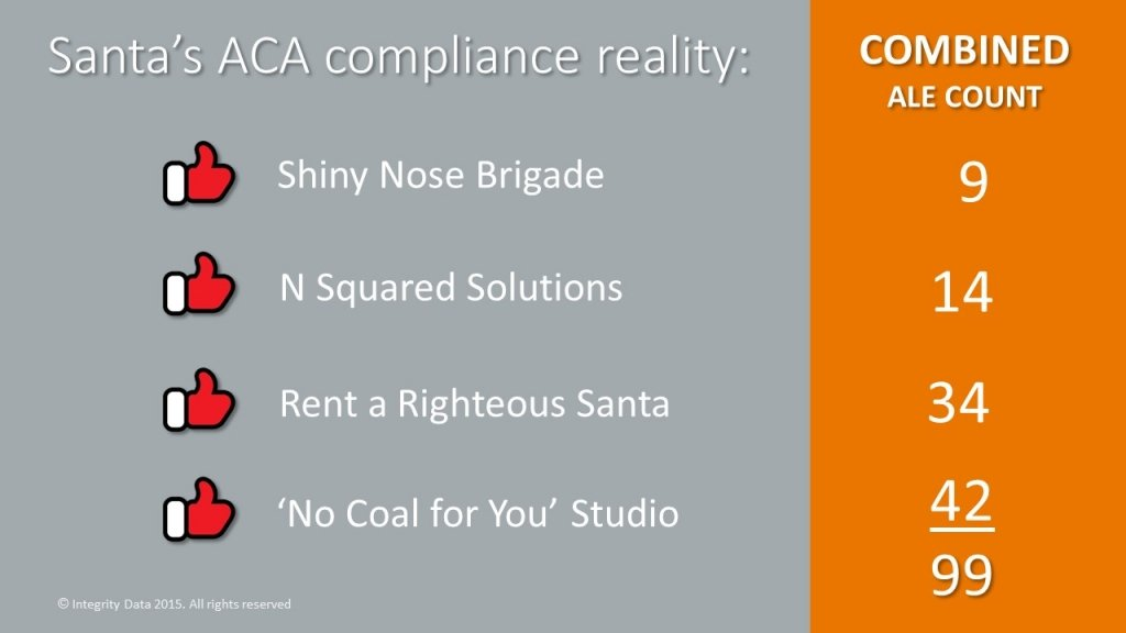 Santa companies ALE count_Integrity Data ACA Compliance