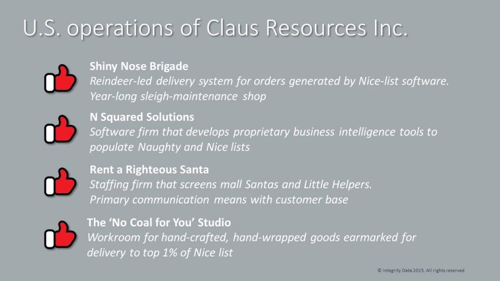 Santa companies_Integrity Data ACA Compliance