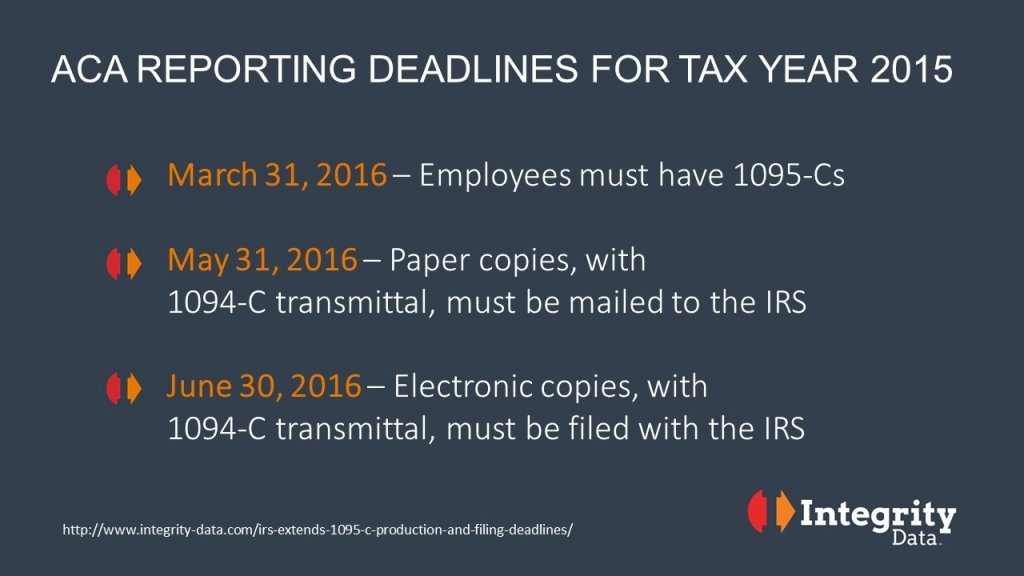 ACA Form Deadlines for Tax Year 2015_Integrity Data ACA Compliance