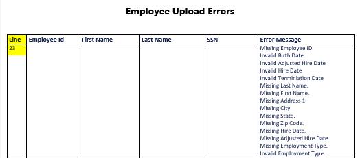 Employee 4