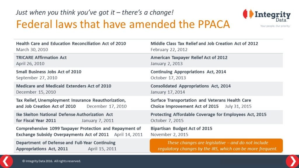 Changes to the PPACA_Integrity Data explanatory chart