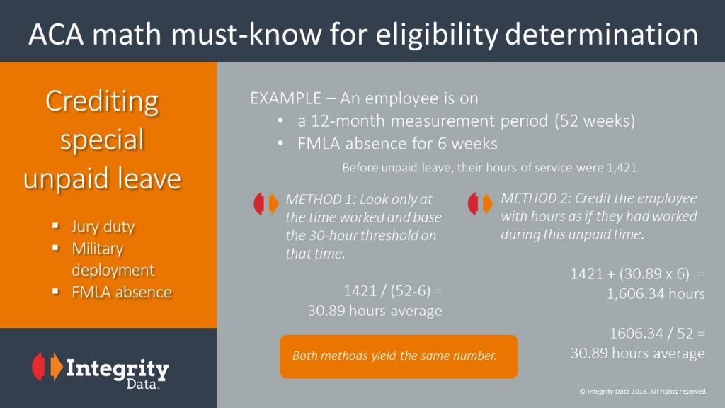 Example of crediting ACA hours for unpaid leave_Integrity Data