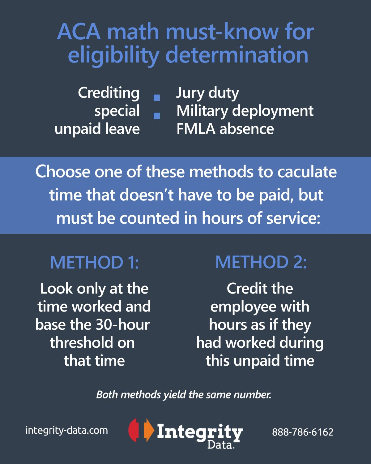 How to credit ACA hours for unpaid leave Integrity Data
