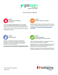 GotZoom How it Works Brochure