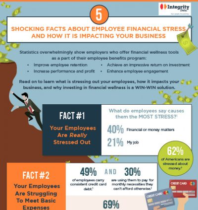 5 Shocking Facts about Employee Financial Stress and how it is Impacting Your Business