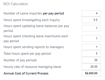 CLM ROI calculator