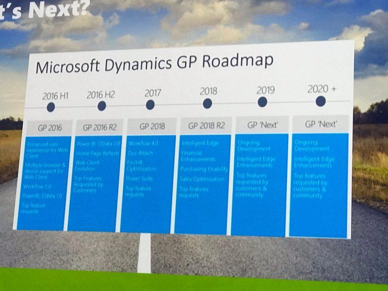 Microsoft Dynamics GP Roadmap Image 2019