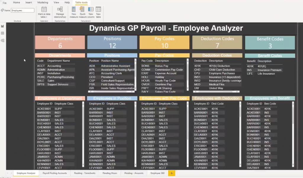 Your Worlds Colliding: Power BI and Dynamics GP Payroll