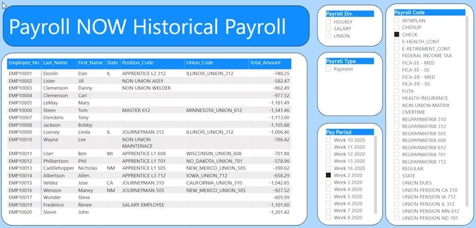 Amplify Reporting with Power BI, Dynamics 365 Business Central and Payroll NOW